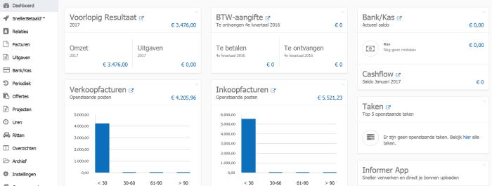 InformerOnline dashboard